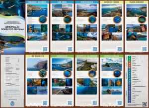 Reverso mapa-guía Paisajes Costeros de Tenerife